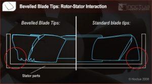 nf_b9_rotor_stator