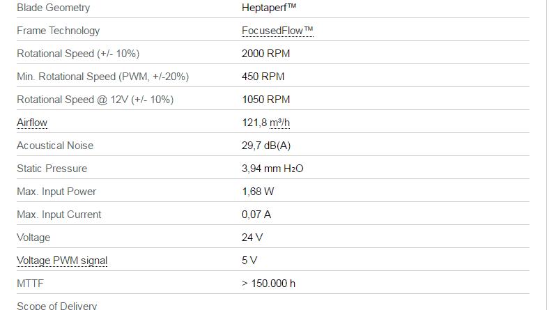 Noctua NF F12 24v IPPC 2000 IP67