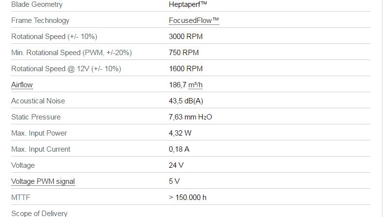 Noctua NF F12 24v IPPC 3000 IP67