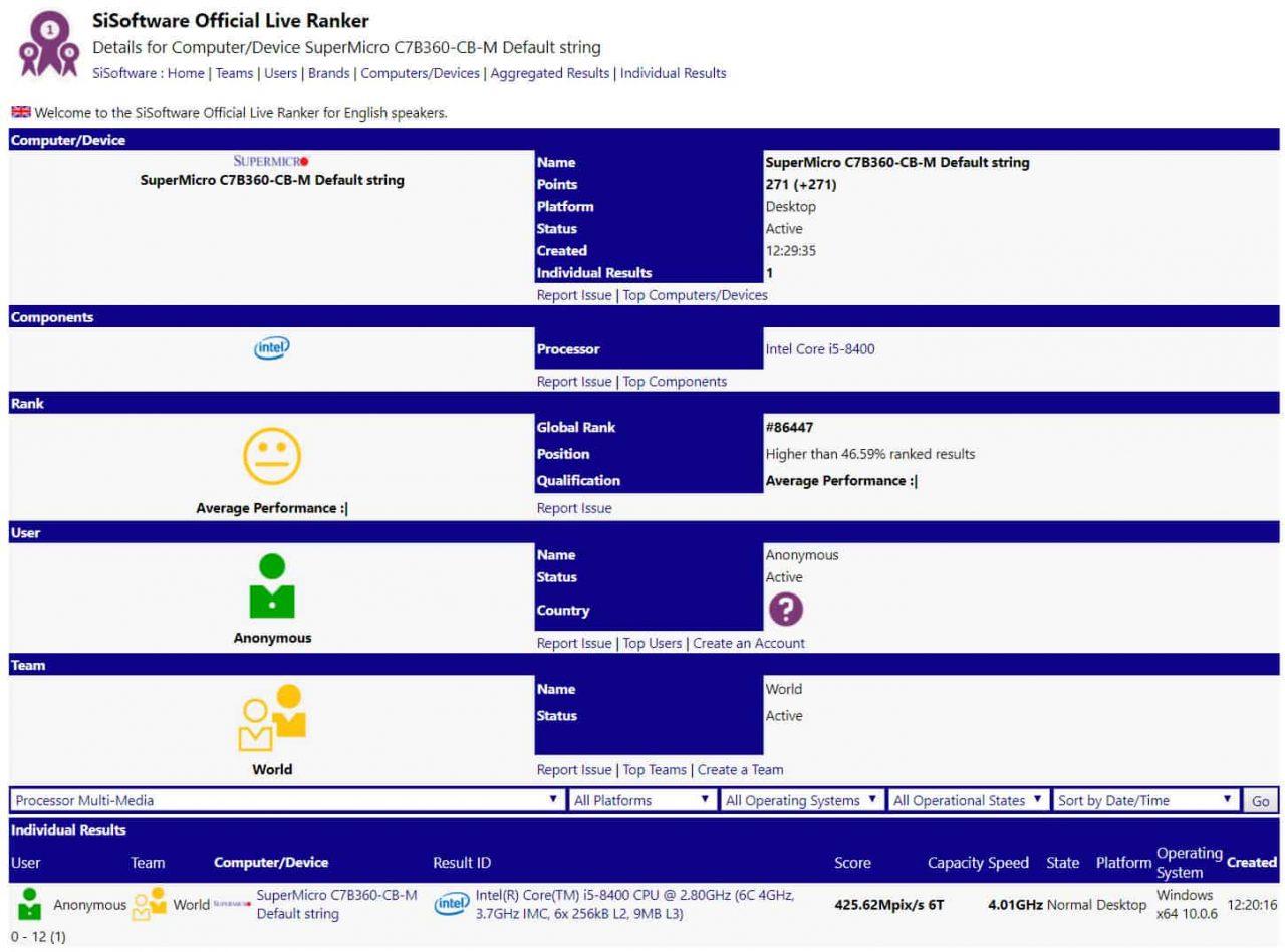 SiSofwareIntel B360 Chipset b360 Intel B360 per Coffee Lake SiSofware B360 SuperMicro C7B360