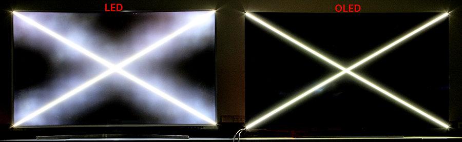 OLED: analisi e spiegazione di questa fantastica tecnologia